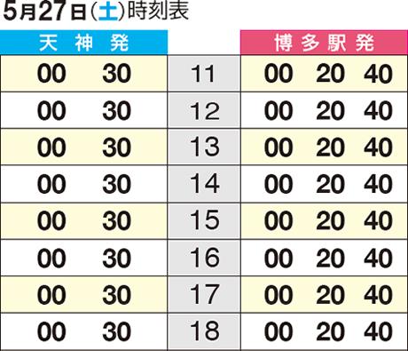 5/27シャトルバス時刻表