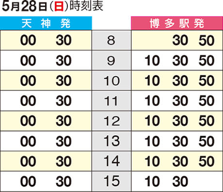 5/28シャトルバス時刻表