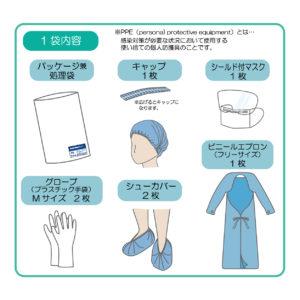感染防護基本セットの写真